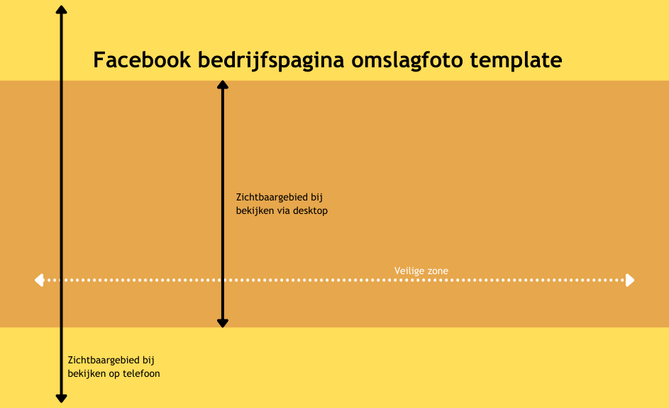 Facebook bedrijfspagina omslagfoto